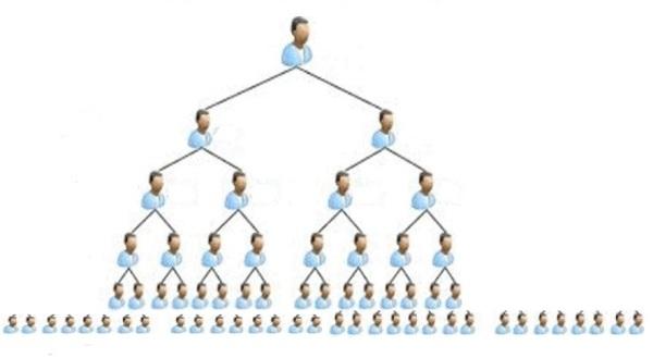 Matriz binário